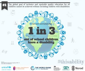 1 in 3 school children have a disability